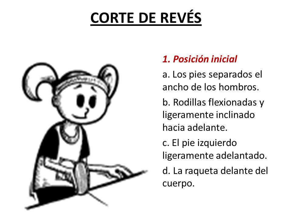 CORTE DE REVÉS 1. Posición inicial