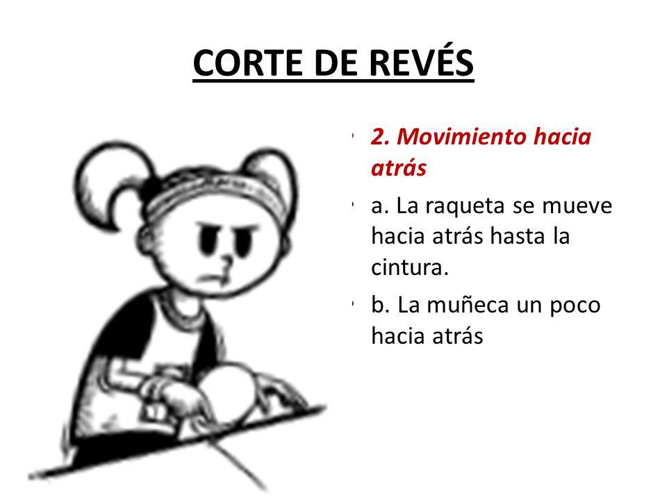 CORTE DE REVÉS 2. Movimiento hacia atrás