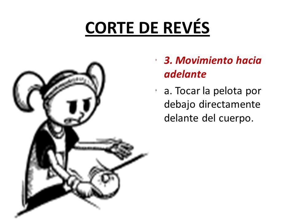 CORTE DE REVÉS 3. Movimiento hacia adelante