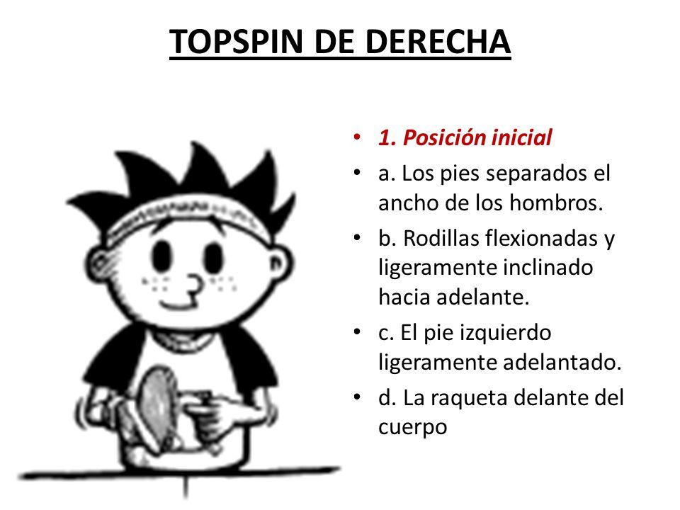TOPSPIN DE DERECHA 1. Posición inicial