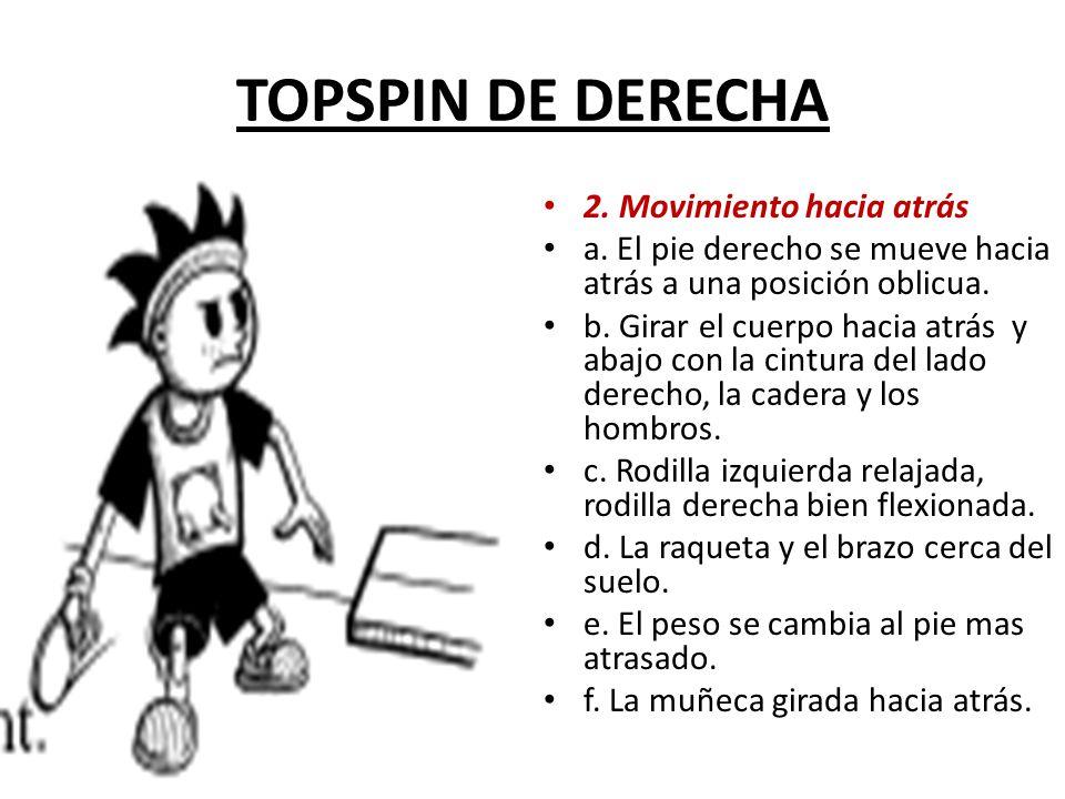 TOPSPIN DE DERECHA 2. Movimiento hacia atrás