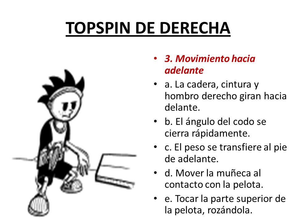 TOPSPIN DE DERECHA 3. Movimiento hacia adelante