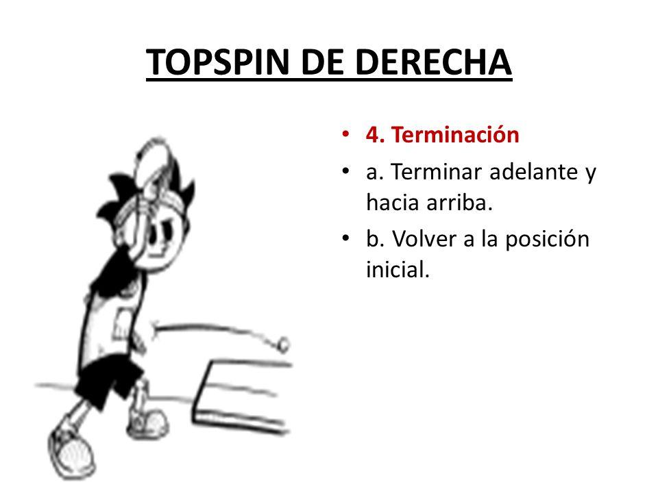 TOPSPIN DE DERECHA 4. Terminación a. Terminar adelante y hacia arriba.