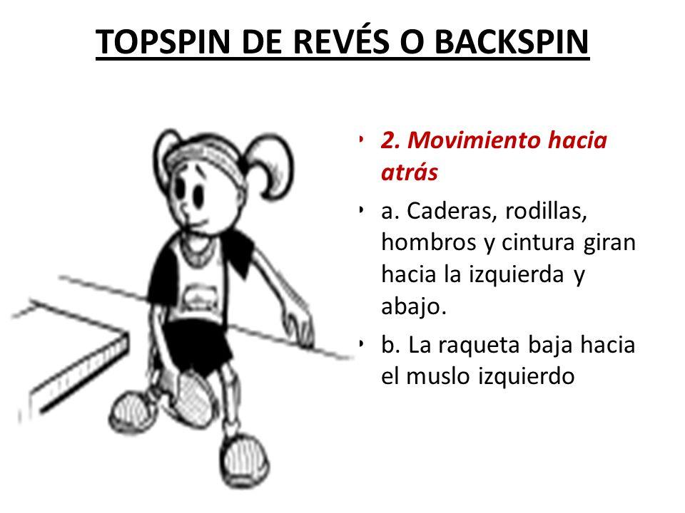 TOPSPIN DE REVÉS O BACKSPIN