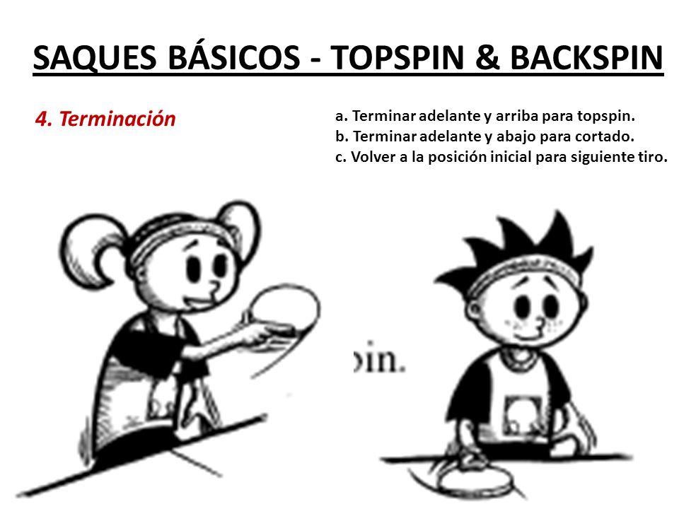 SAQUES BÁSICOS - TOPSPIN & BACKSPIN