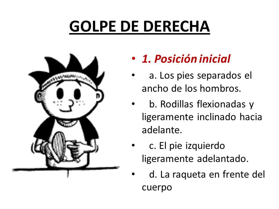 GOLPE DE DERECHA 1. Posición inicial