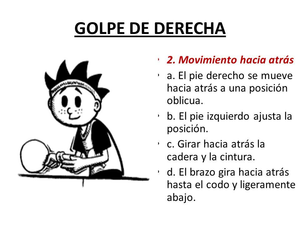 GOLPE DE DERECHA 2. Movimiento hacia atrás