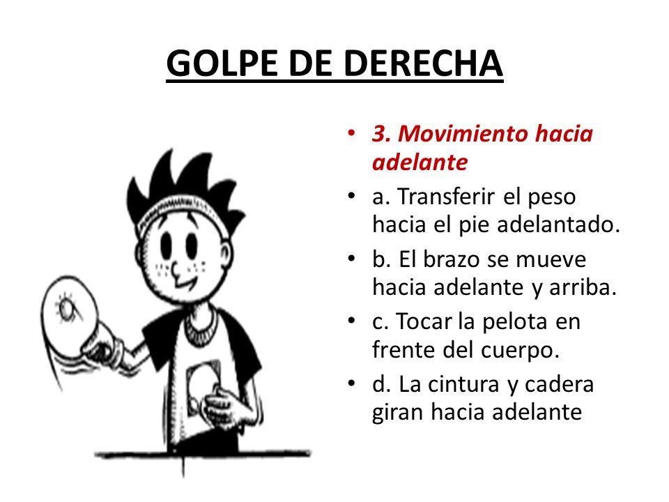 GOLPE DE DERECHA 3. Movimiento hacia adelante