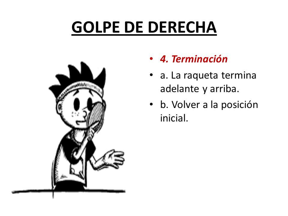 GOLPE DE DERECHA 4. Terminación