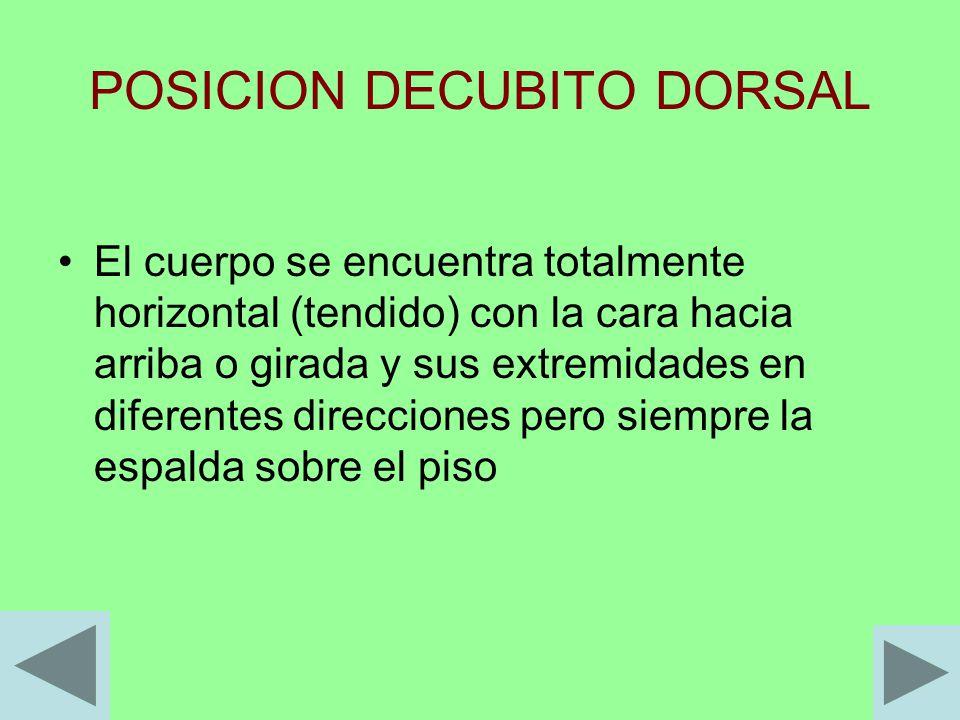 POSICION DECUBITO DORSAL