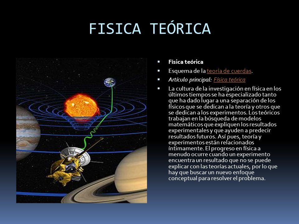 FISICA TEÓRICA Física teórica Esquema de la teoría de cuerdas.