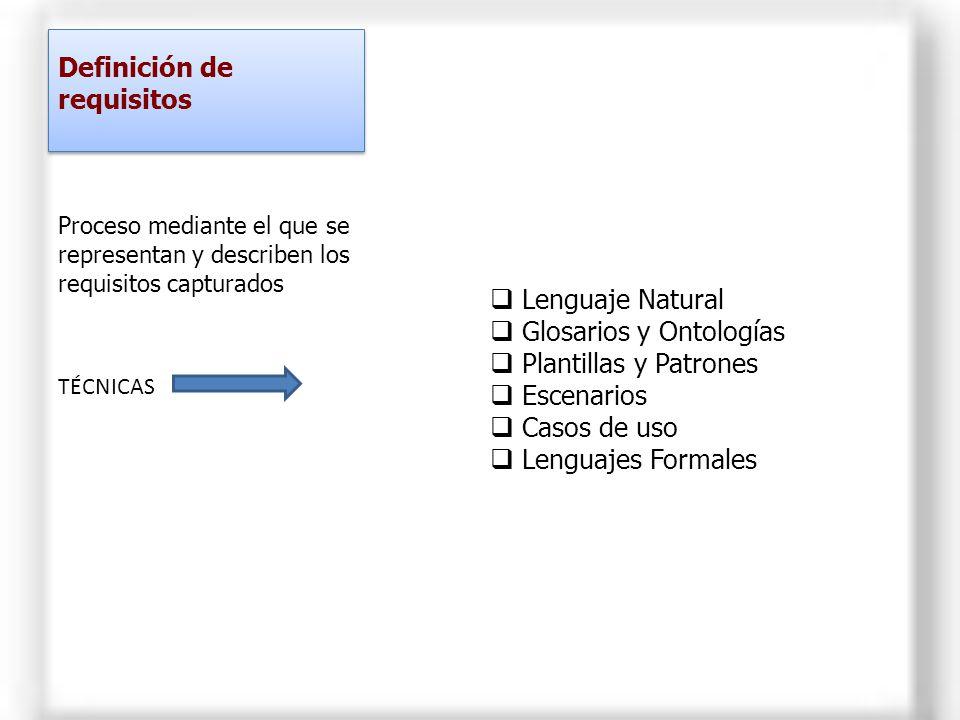 METODOLOGIAS WEB. - ppt descargar