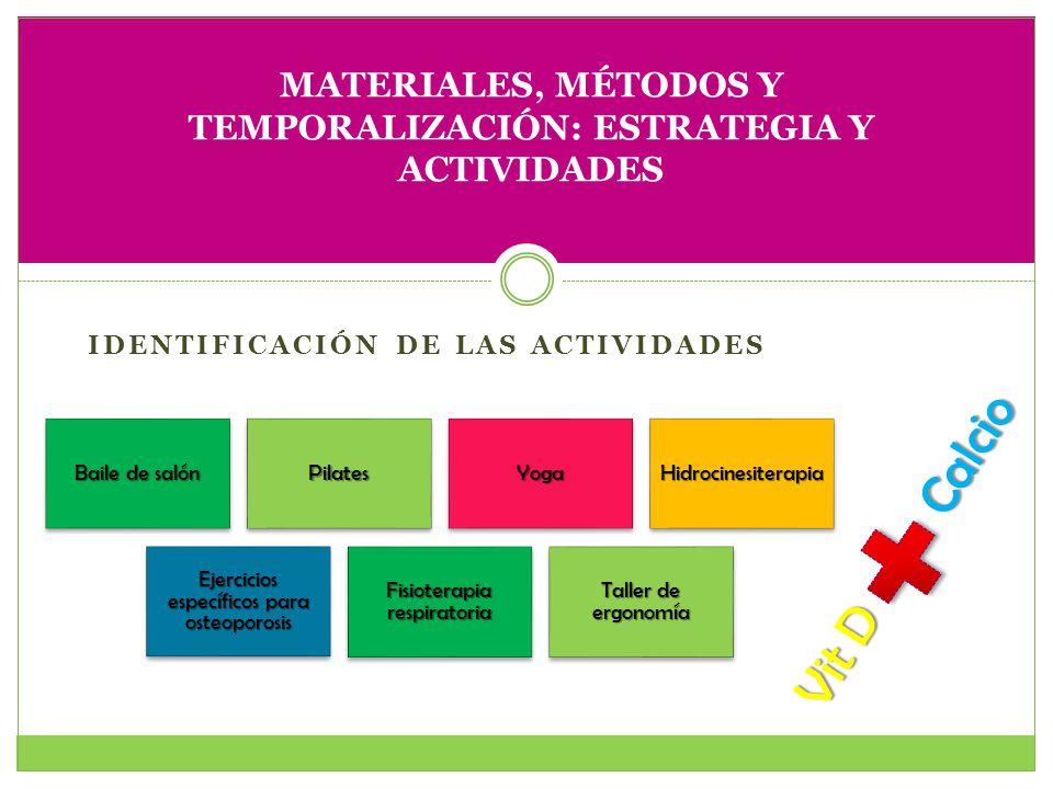materiales, métodos y temporalización: estrategia y actividades