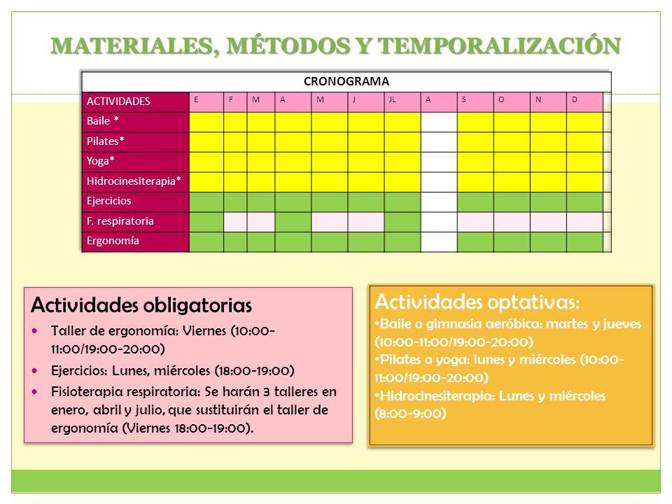 materiales, métodos y temporalización