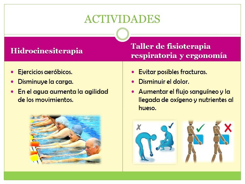 ACTIVIDADES Taller de fisioterapia respiratoria y ergonomía