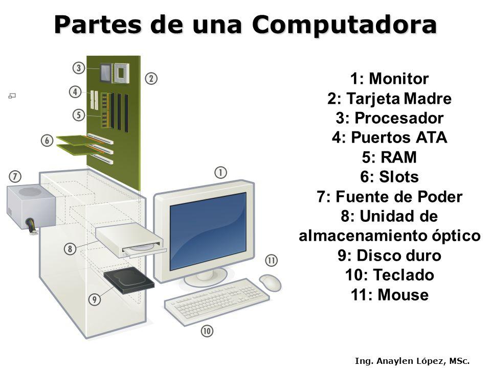 Unidad I Hardware Del Computador Ppt Descargar