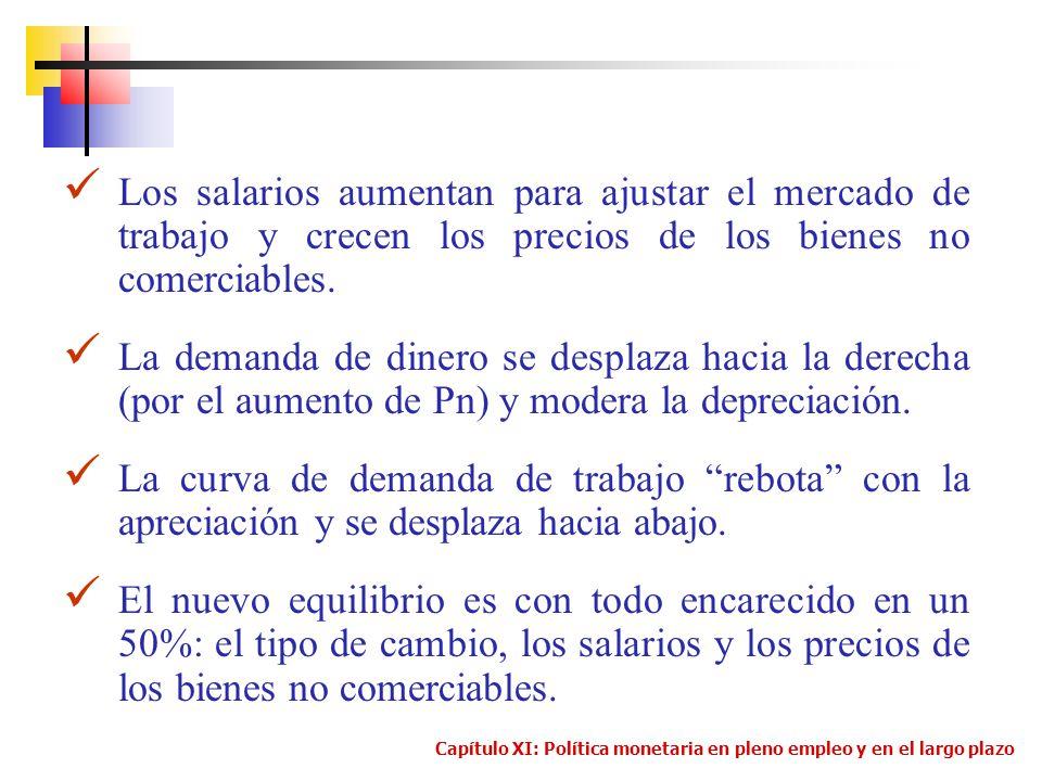 Pol Tica Monetaria En Pleno Empleo Y En El Largo Plazo