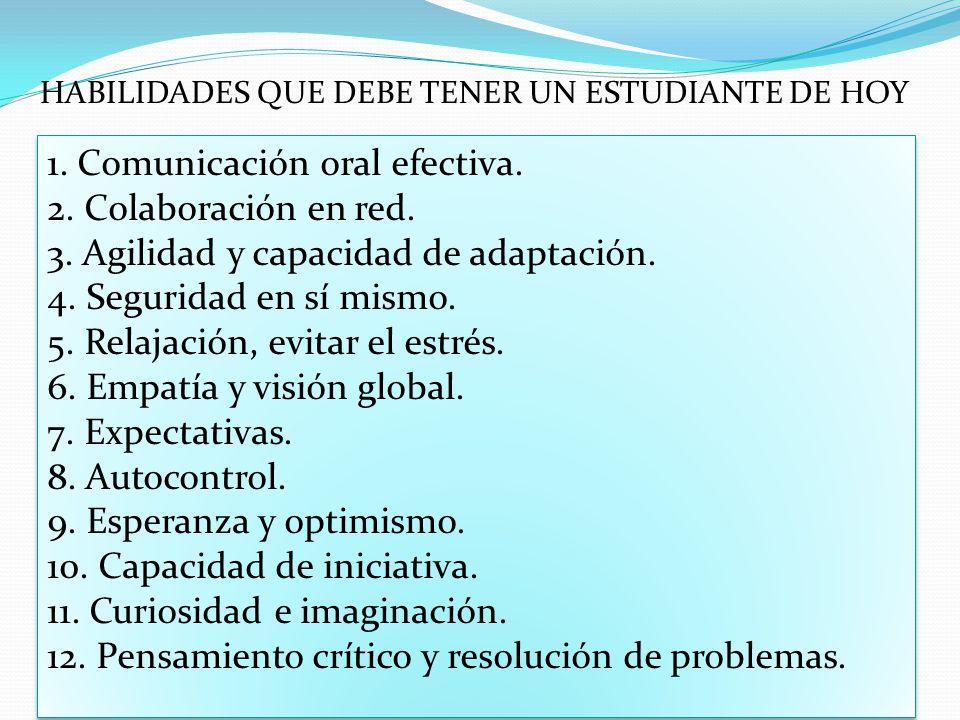 1. Comunicación oral efectiva. 2. Colaboración en red.