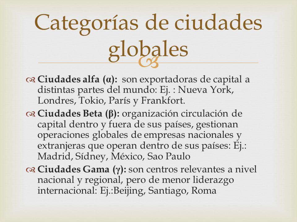 Categorías de ciudades globales