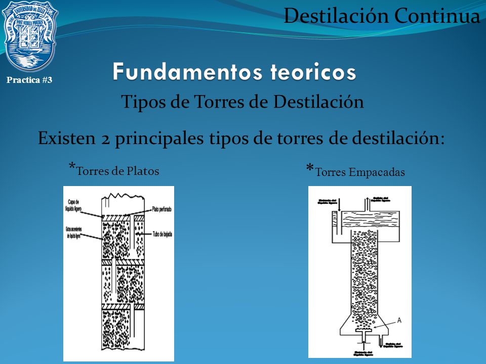 Practica 3 destilacion continua ppt descargar for Tipos de platos
