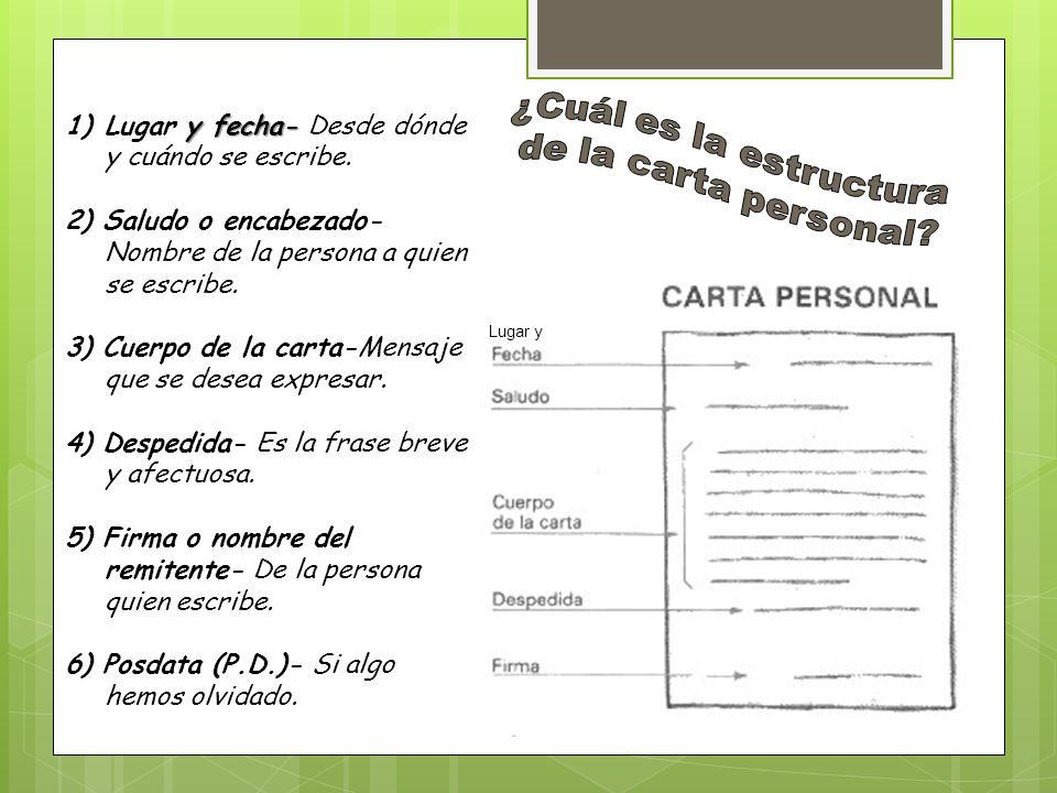 ¿Cuál es la estructura de la carta personal