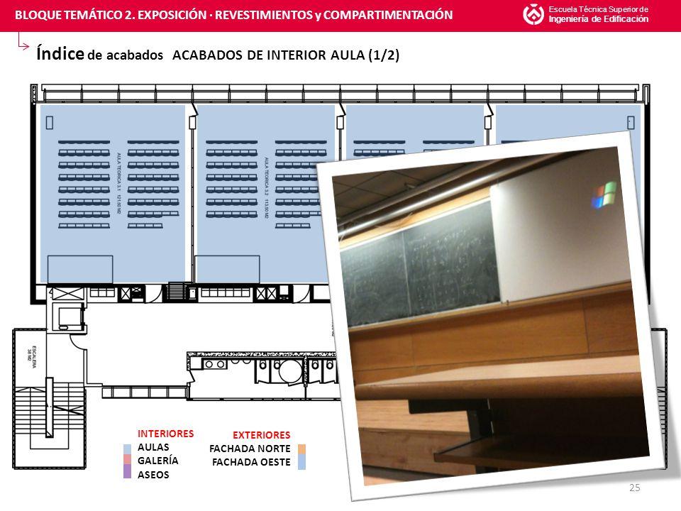 Índice de acabados ACABADOS DE INTERIOR AULA (1/2)