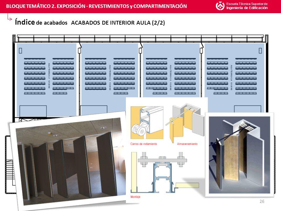 Índice de acabados ACABADOS DE INTERIOR AULA (2/2)