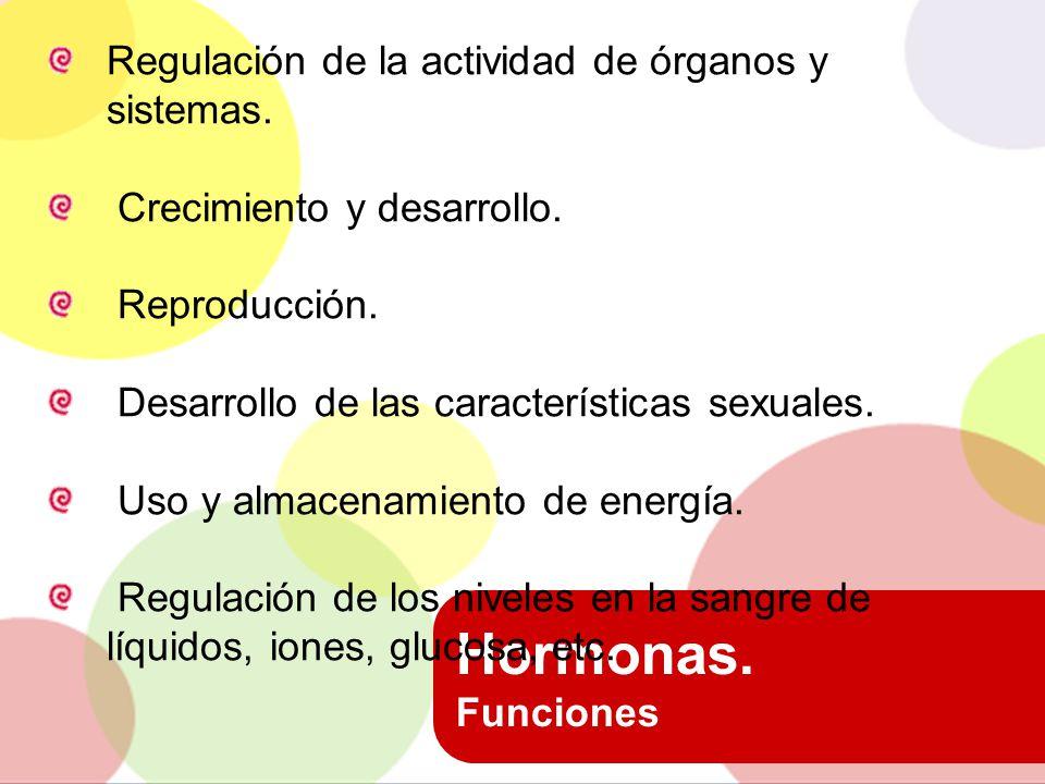 Hormonas. Regulación de la actividad de órganos y sistemas.