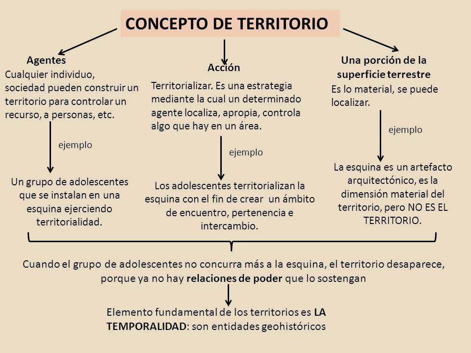 Territorio concepto clave de la geograf a contempor nea for Definicion de contemporanea