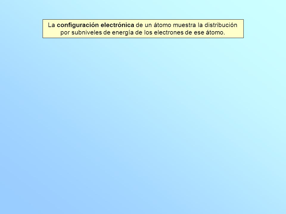 La configuración electrónica de un átomo muestra la distribución por subniveles de energía de los electrones de ese átomo.