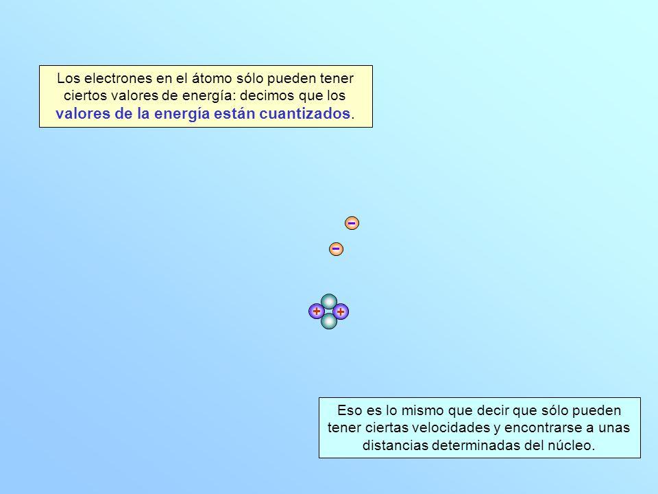 Los electrones en el átomo sólo pueden tener ciertos valores de energía: decimos que los valores de la energía están cuantizados.