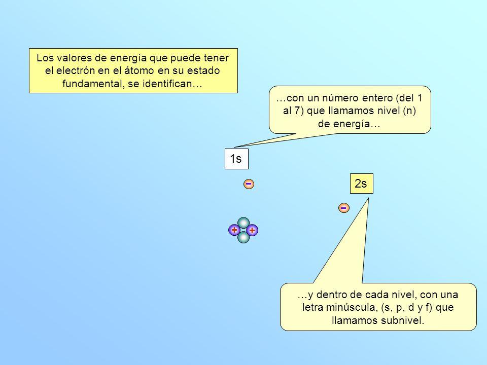 …con un número entero (del 1 al 7) que llamamos nivel (n) de energía…