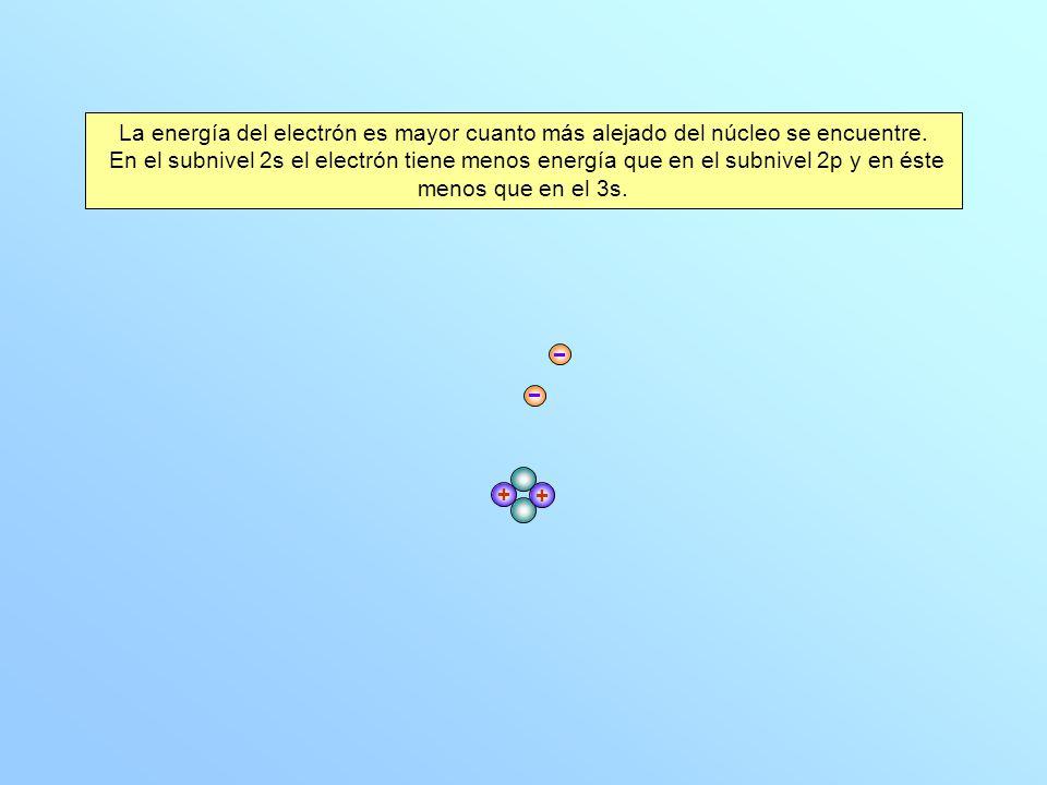 La energía del electrón es mayor cuanto más alejado del núcleo se encuentre.