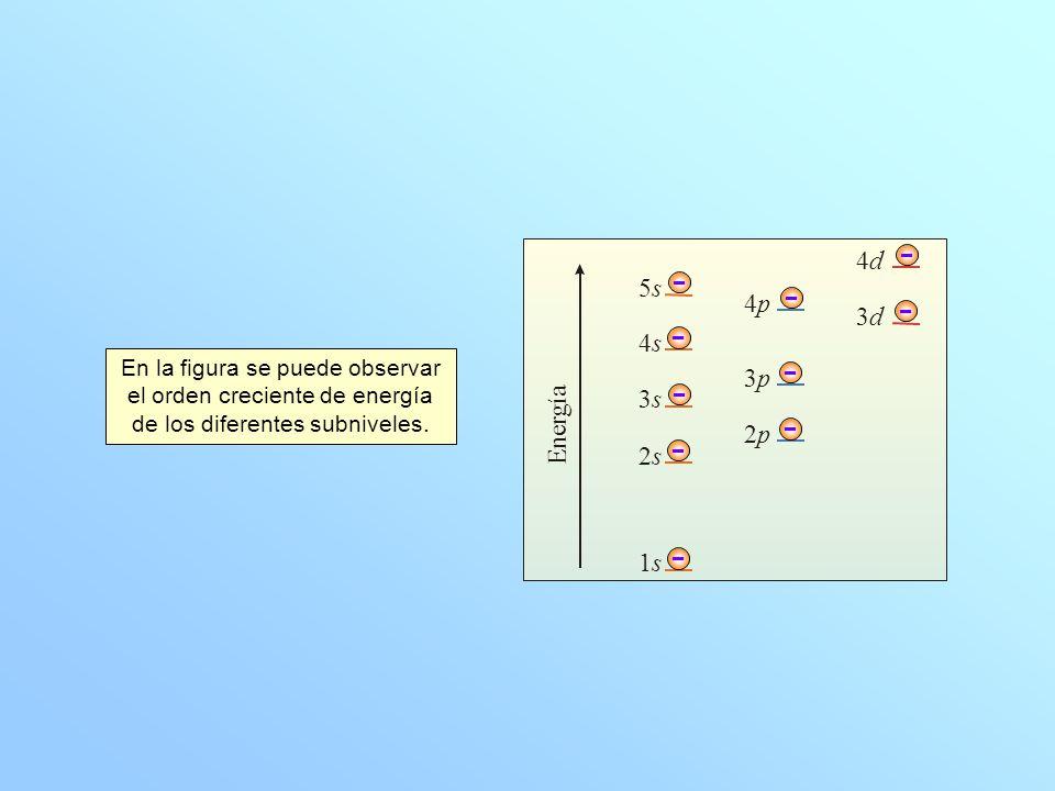 E n. e. r. g. í. a. 2. p. 3. 4. d. 1. s. 5. − − − − −
