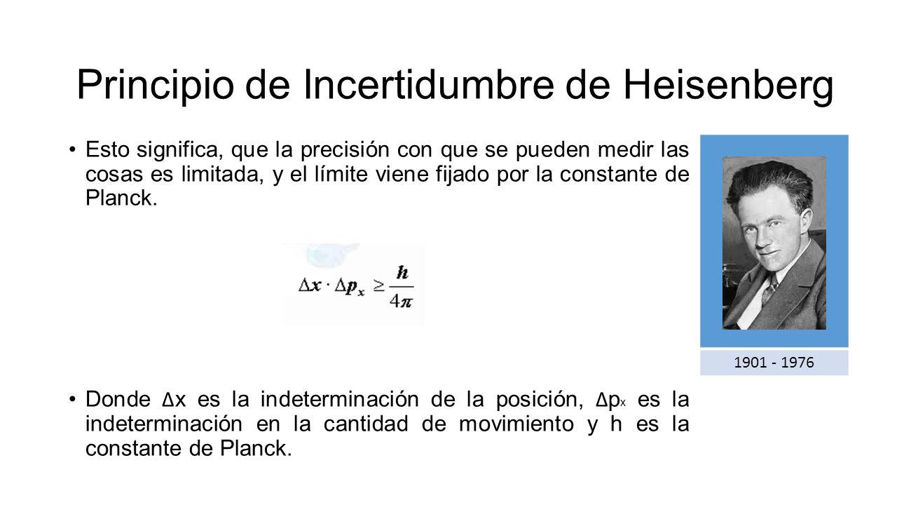 F 205 Sica De Semiconductores Principio De Incertidumbre De