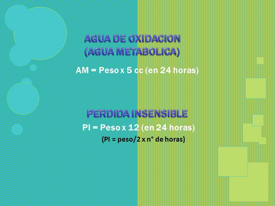 AGUA DE OXIDACION (AGUA METABOLICA)