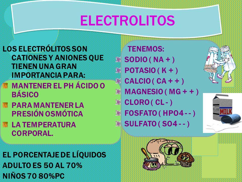 ELECTROLITOS LOS ELECTRÓLITOS SON CATIONES Y ANIONES QUE TIENEN UNA GRAN IMPORTANCIA PARA: TENEMOS: