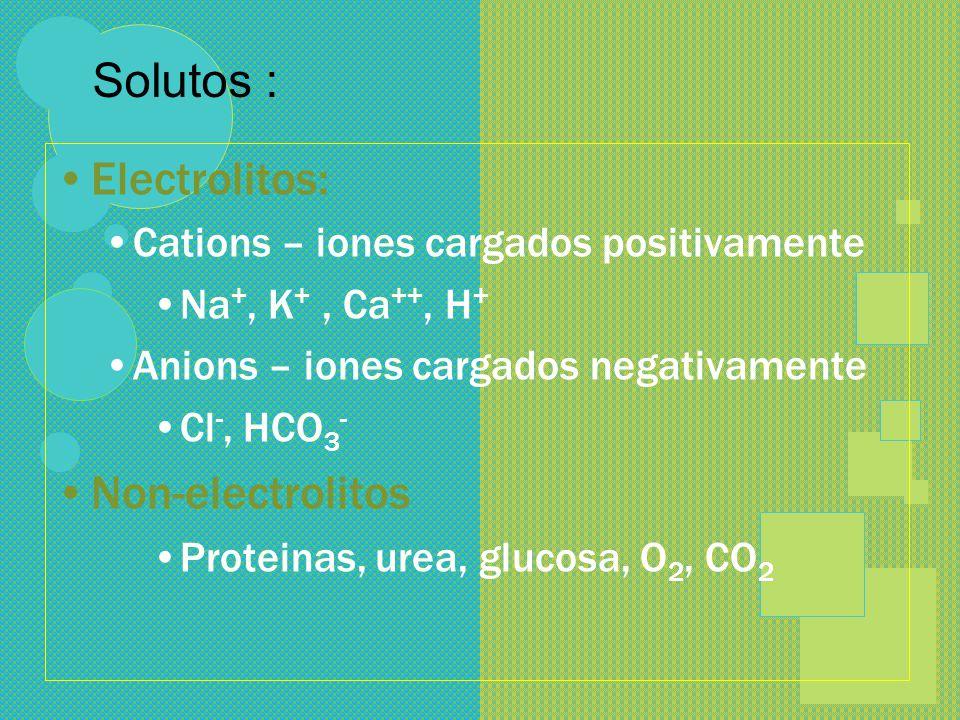 Solutos : Electrolitos: Non-electrolitos