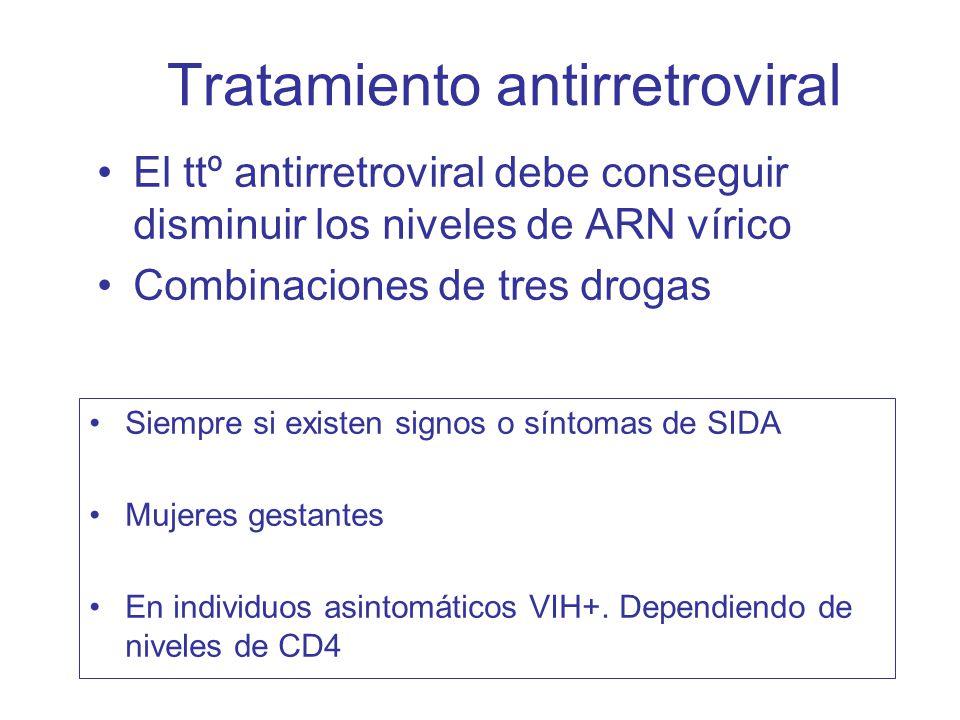 Tratamiento antirretroviral