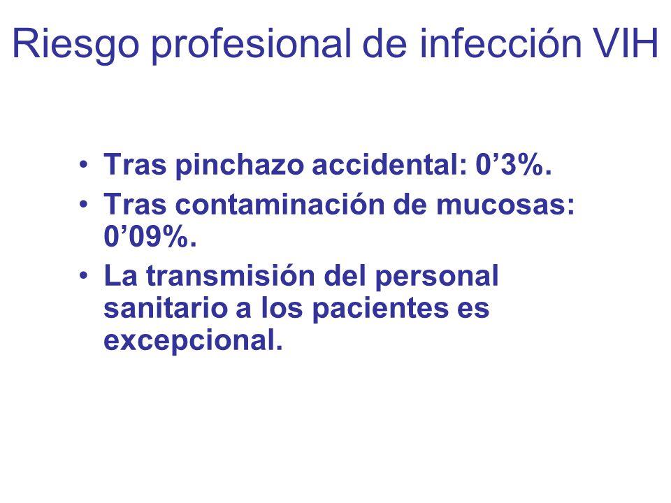 Riesgo profesional de infección VIH