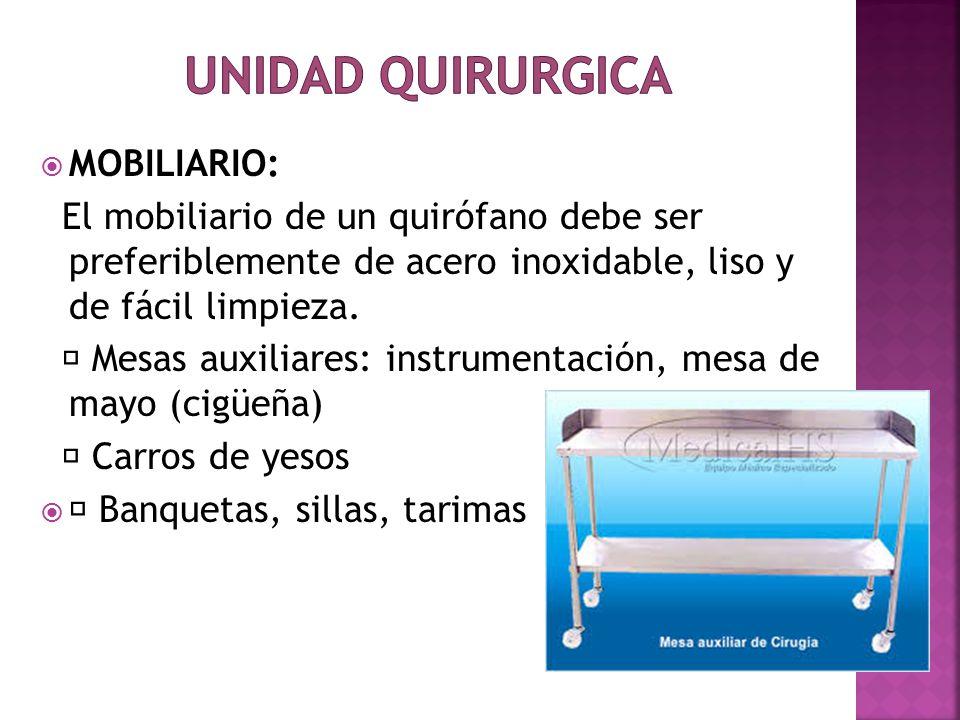 Unidad quirurgica planta fisica delimitacion de zonas for Sillas para quirofano