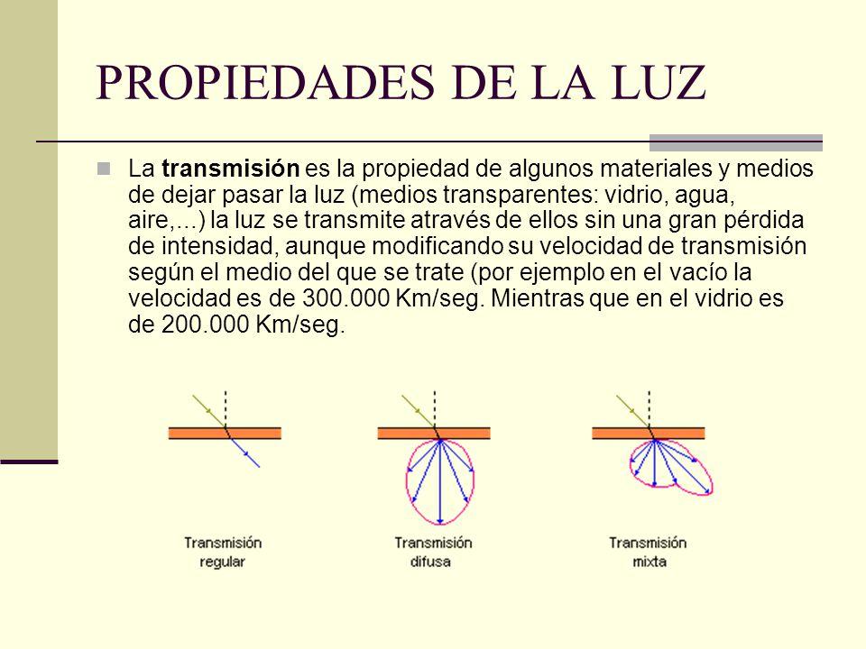 Fundamentos f sicos de la luz y el sonido ppt descargar - Inmobiliaria casa 10 ...