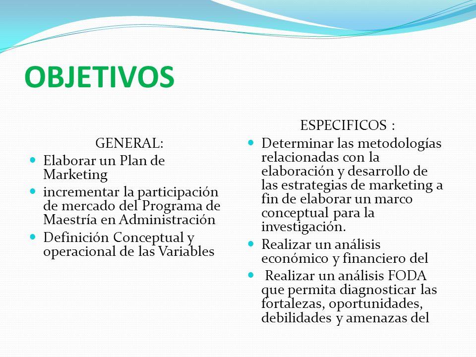 Nombre yadira jurado el marketing mix 17 12 ppt descargar for Objetivo general de un vivero