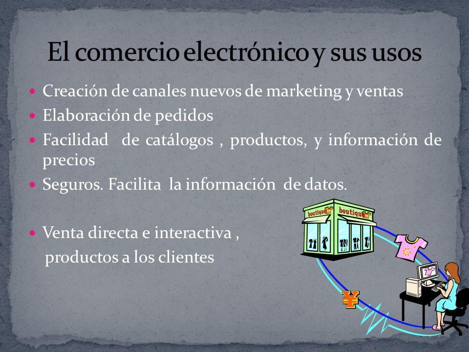 El comercio electrónico y sus usos