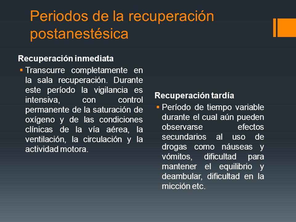Periodos de la recuperación postanestésica