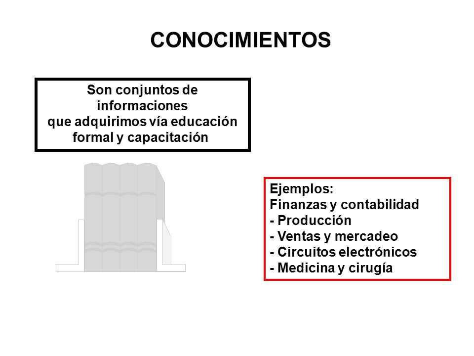 Son conjuntos de informaciones que adquirimos vía educación