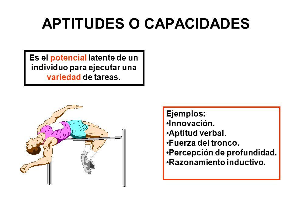 APTITUDES O CAPACIDADES