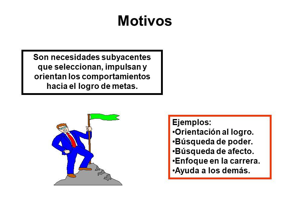 Motivos Son necesidades subyacentes que seleccionan, impulsan y