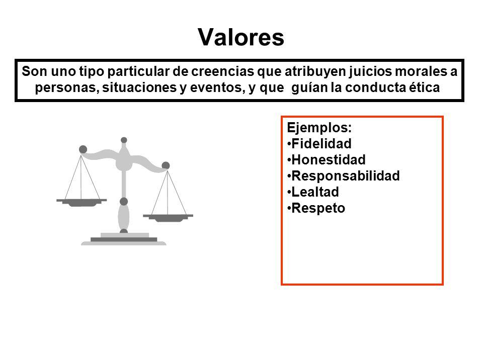 Valores Son uno tipo particular de creencias que atribuyen juicios morales a personas, situaciones y eventos, y que guían la conducta ética.