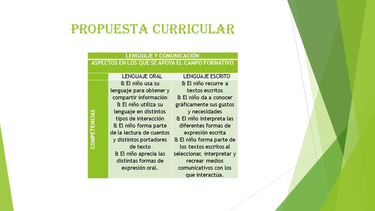 PROPUESTA CURRICULAR LENGUAJE Y COMUNICACIÓN